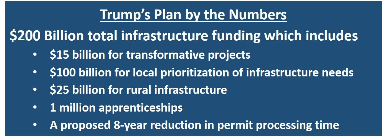 Trump Infrastructure Plan Numbers.jpg