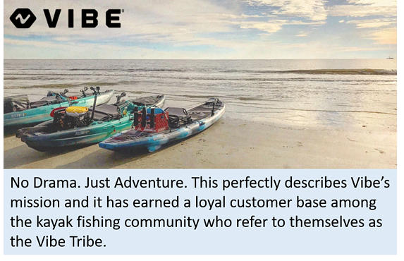 Vibe Kayaks Supply Chain